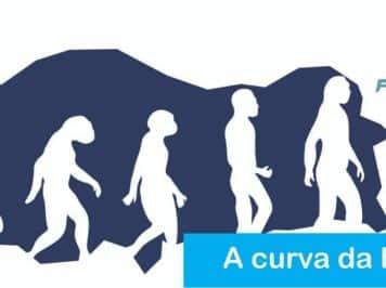 [Psicanálise em tempos de isolamento] A curva da Evolução – Por Dúnia Ferreira Maia